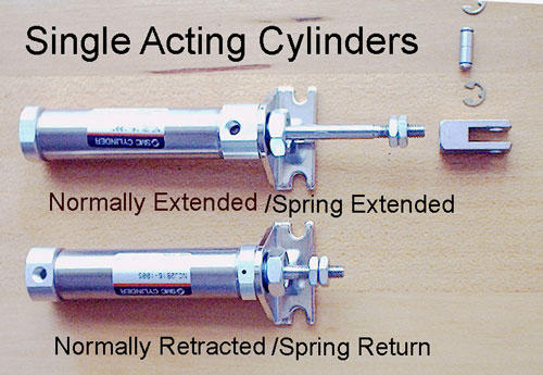 Best Single acting cylinder buying guide