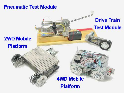 Drive Mechanisms For Robots Robot Drive Train And Chassis